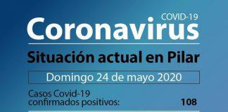 Reporte del domingo 24 de mayo en Pilar: 108 contagios y 7 muertes